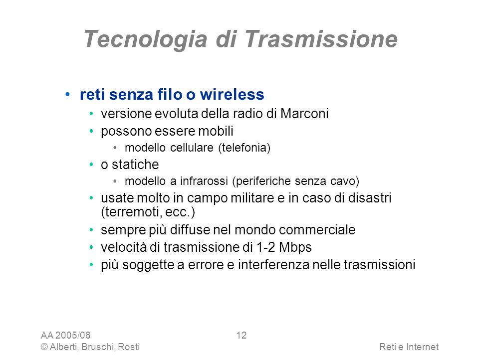 AA 2005/06 © Alberti, Bruschi, RostiReti e Internet 12 Tecnologia di Trasmissione reti senza filo o wireless versione evoluta della radio di Marconi p