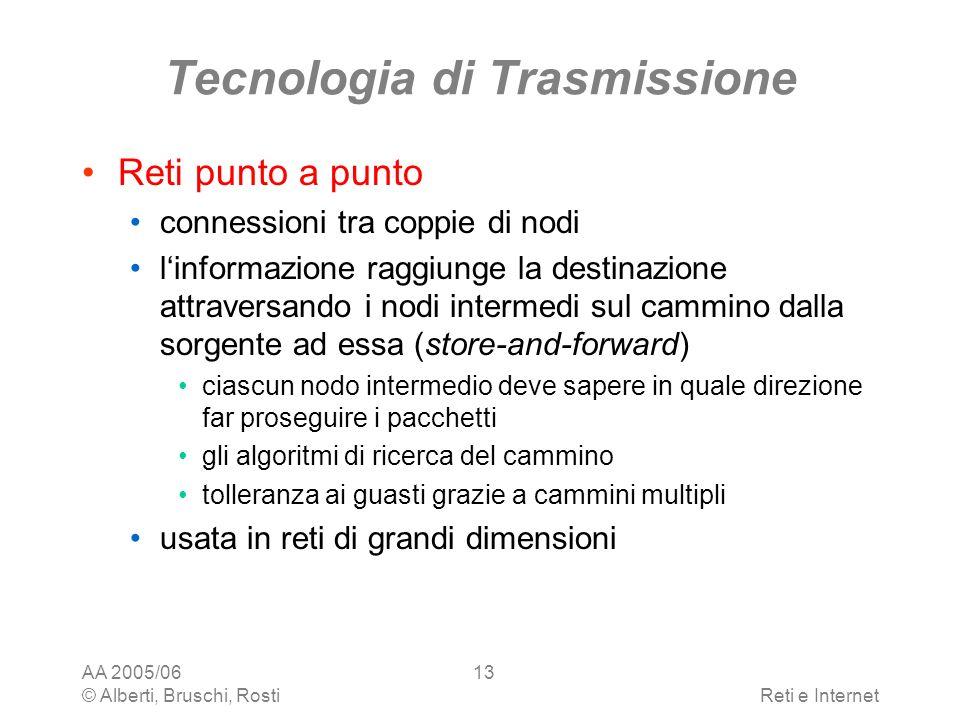 AA 2005/06 © Alberti, Bruschi, RostiReti e Internet 13 Tecnologia di Trasmissione Reti punto a punto connessioni tra coppie di nodi linformazione ragg