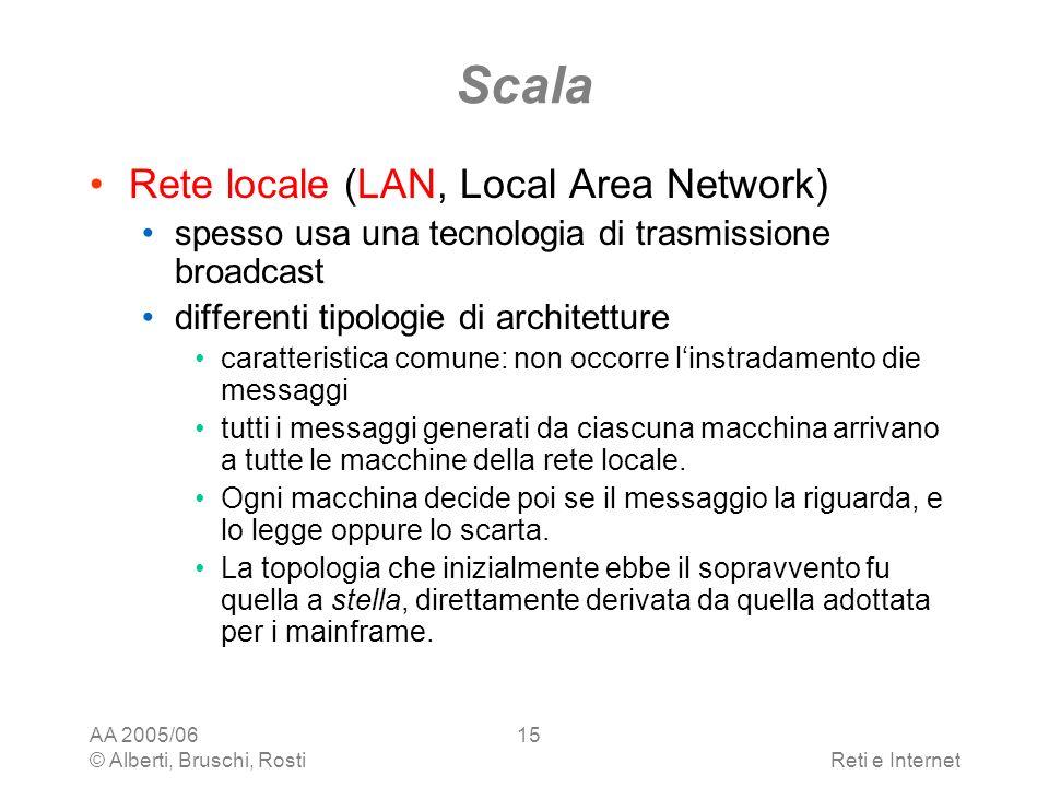 AA 2005/06 © Alberti, Bruschi, RostiReti e Internet 15 Scala Rete locale (LAN, Local Area Network) spesso usa una tecnologia di trasmissione broadcast