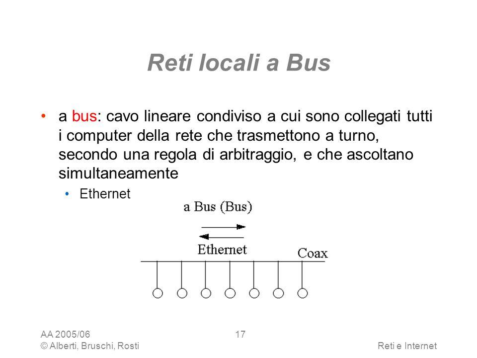 AA 2005/06 © Alberti, Bruschi, RostiReti e Internet 17 Reti locali a Bus a bus: cavo lineare condiviso a cui sono collegati tutti i computer della ret