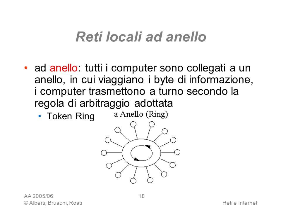 AA 2005/06 © Alberti, Bruschi, RostiReti e Internet 18 Reti locali ad anello ad anello: tutti i computer sono collegati a un anello, in cui viaggiano