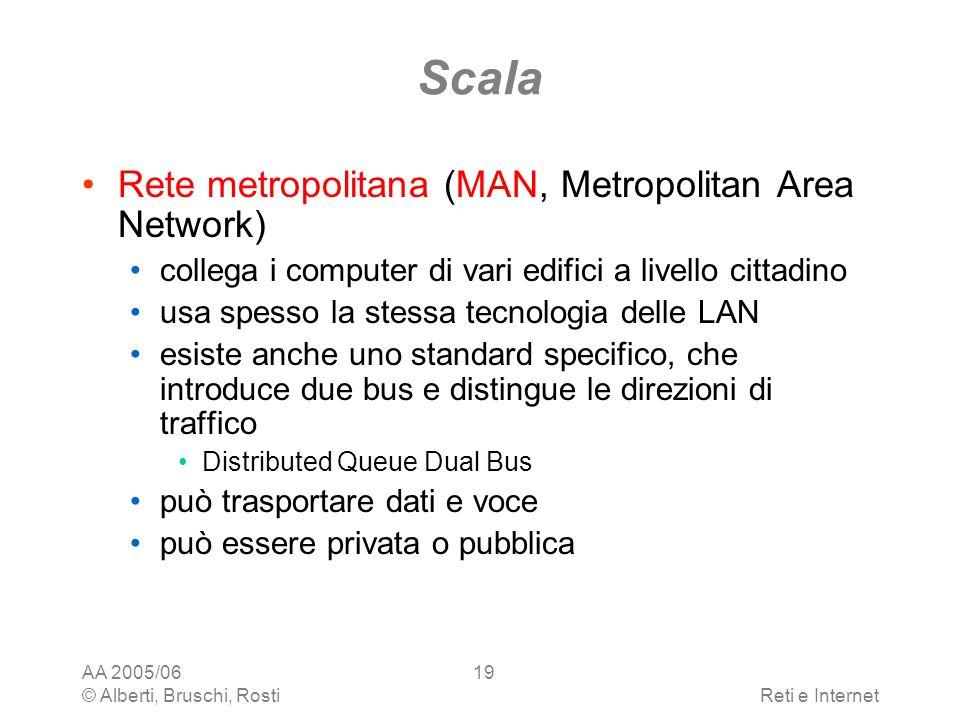 AA 2005/06 © Alberti, Bruschi, RostiReti e Internet 19 Scala Rete metropolitana (MAN, Metropolitan Area Network) collega i computer di vari edifici a