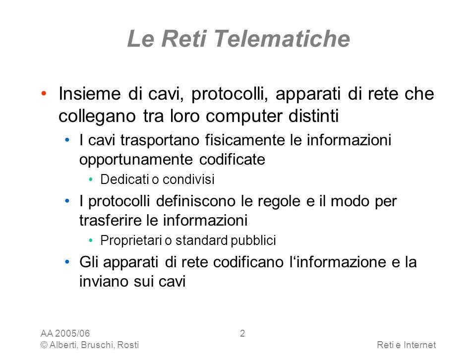 AA 2005/06 © Alberti, Bruschi, RostiReti e Internet 2 Le Reti Telematiche Insieme di cavi, protocolli, apparati di rete che collegano tra loro compute