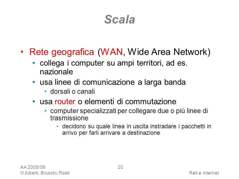 AA 2005/06 © Alberti, Bruschi, RostiReti e Internet 20 Scala Rete geografica (WAN, Wide Area Network) collega i computer su ampi territori, ad es. naz
