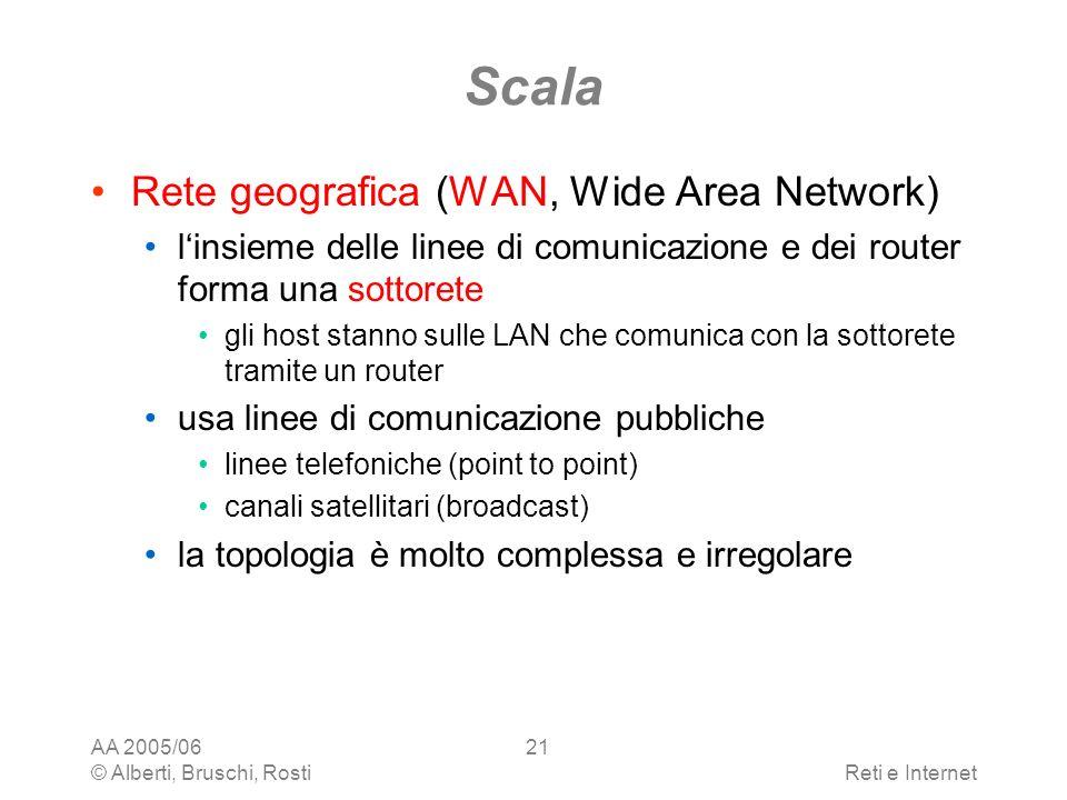 AA 2005/06 © Alberti, Bruschi, RostiReti e Internet 21 Scala Rete geografica (WAN, Wide Area Network) linsieme delle linee di comunicazione e dei rout