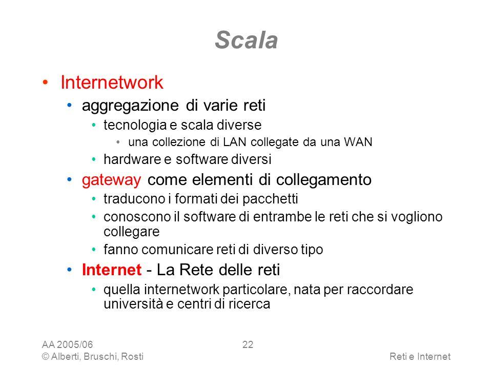 AA 2005/06 © Alberti, Bruschi, RostiReti e Internet 22 Scala Internetwork aggregazione di varie reti tecnologia e scala diverse una collezione di LAN