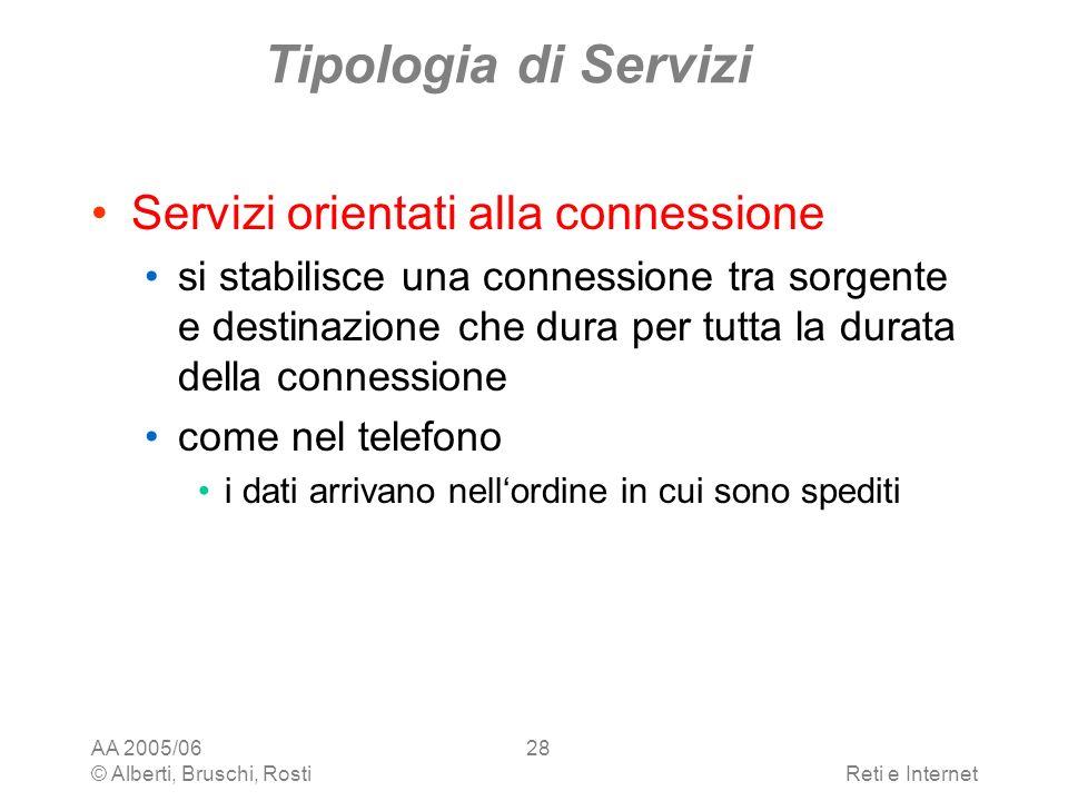 AA 2005/06 © Alberti, Bruschi, RostiReti e Internet 28 Tipologia di Servizi Servizi orientati alla connessione si stabilisce una connessione tra sorge