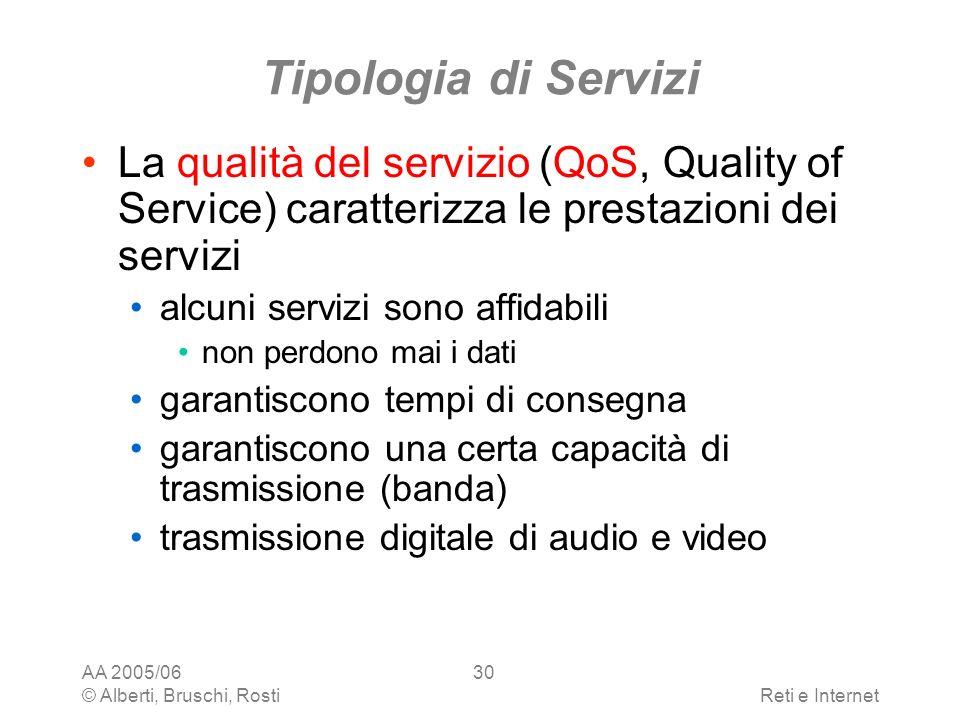 AA 2005/06 © Alberti, Bruschi, RostiReti e Internet 30 Tipologia di Servizi La qualità del servizio (QoS, Quality of Service) caratterizza le prestazi