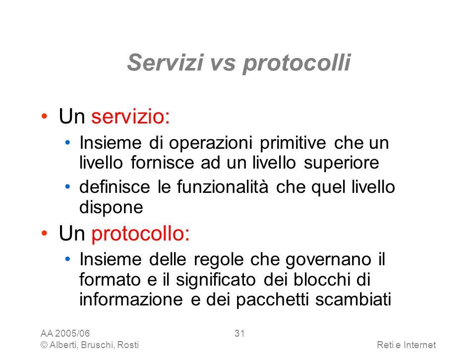 AA 2005/06 © Alberti, Bruschi, RostiReti e Internet 31 Servizi vs protocolli Un servizio: Insieme di operazioni primitive che un livello fornisce ad u