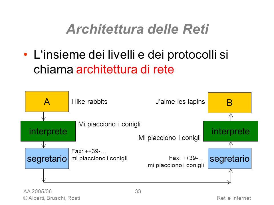 AA 2005/06 © Alberti, Bruschi, RostiReti e Internet 33 Architettura delle Reti Linsieme dei livelli e dei protocolli si chiama architettura di rete A