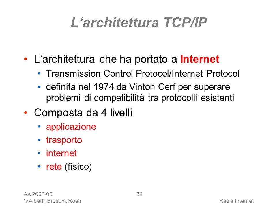 AA 2005/06 © Alberti, Bruschi, RostiReti e Internet 34 Larchitettura TCP/IP Larchitettura che ha portato a Internet Transmission Control Protocol/Inte