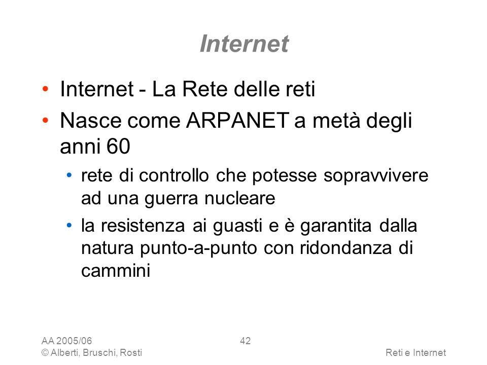AA 2005/06 © Alberti, Bruschi, RostiReti e Internet 42 Internet Internet - La Rete delle reti Nasce come ARPANET a metà degli anni 60 rete di controll