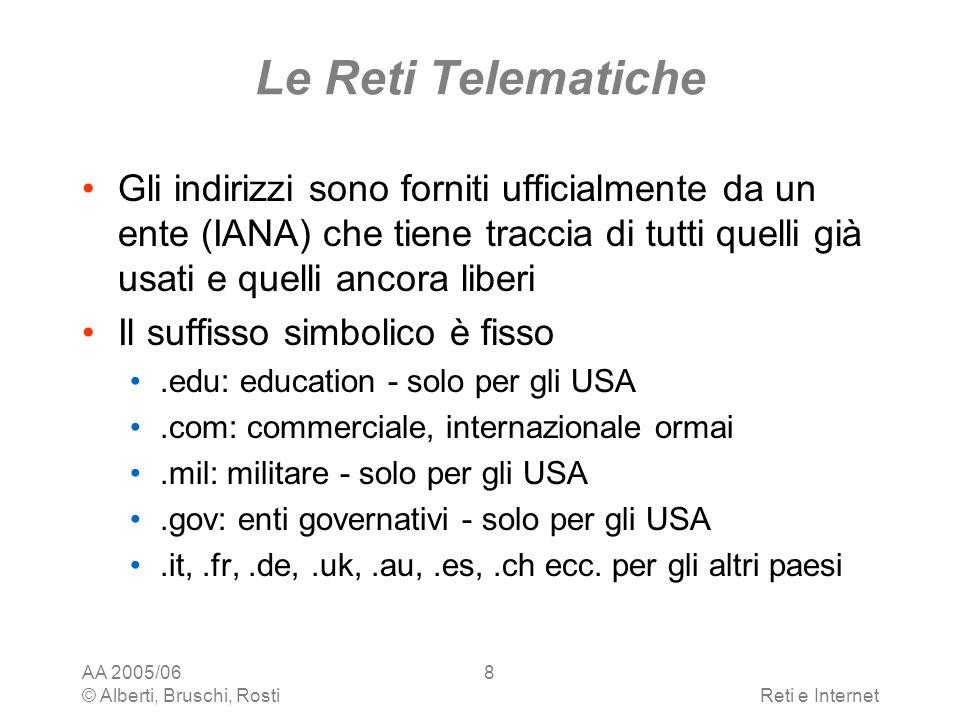 AA 2005/06 © Alberti, Bruschi, RostiReti e Internet 8 Le Reti Telematiche Gli indirizzi sono forniti ufficialmente da un ente (IANA) che tiene traccia
