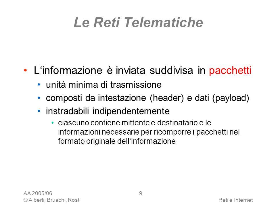 AA 2005/06 © Alberti, Bruschi, RostiReti e Internet 9 Le Reti Telematiche Linformazione è inviata suddivisa in pacchetti unità minima di trasmissione