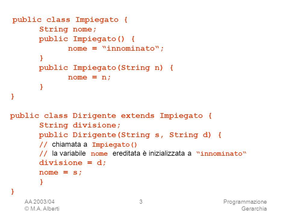 AA 2003/04 © M.A. Alberti Programmazione Gerarchia 3 public class Impiegato { String nome; public Impiegato() { nome = innominato; } public Impiegato(
