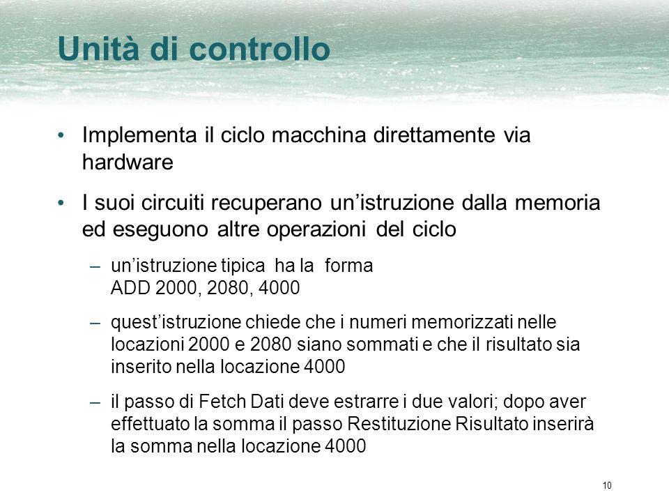10 Unità di controllo Implementa il ciclo macchina direttamente via hardware I suoi circuiti recuperano unistruzione dalla memoria ed eseguono altre o