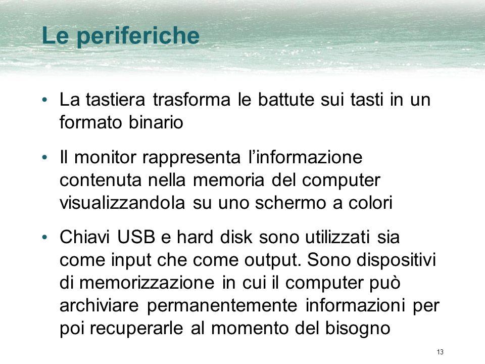 13 Le periferiche La tastiera trasforma le battute sui tasti in un formato binario Il monitor rappresenta linformazione contenuta nella memoria del co