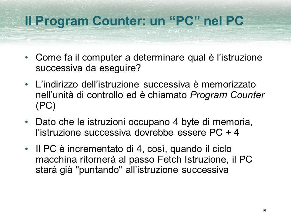 15 Il Program Counter: un PC nel PC Come fa il computer a determinare qual è listruzione successiva da eseguire? Lindirizzo dellistruzione successiva