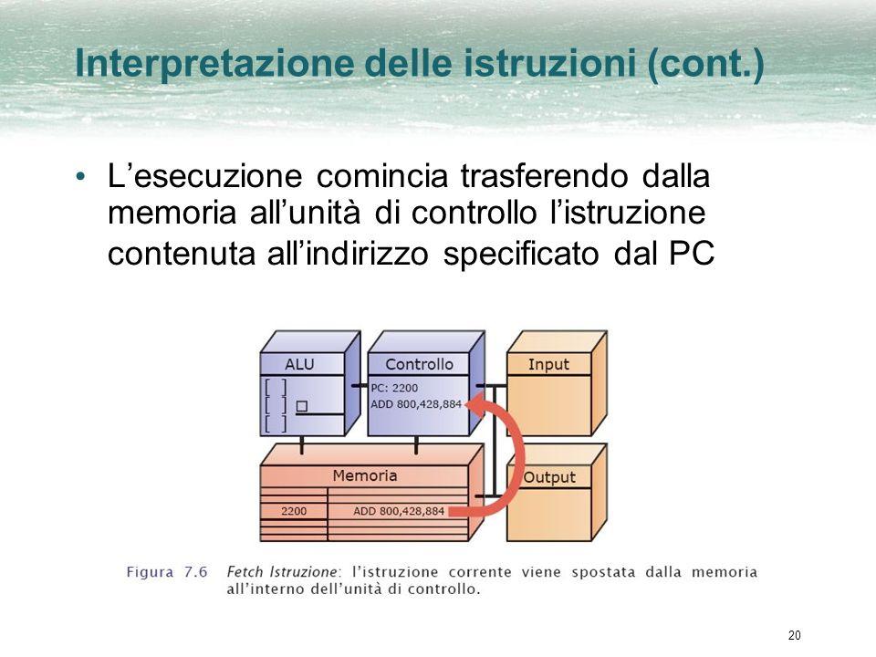 20 Interpretazione delle istruzioni (cont.) Lesecuzione comincia trasferendo dalla memoria allunità di controllo listruzione contenuta allindirizzo specificato dal PC