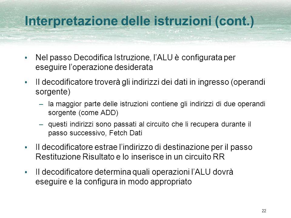 22 Interpretazione delle istruzioni (cont.) Nel passo Decodifica Istruzione, lALU è configurata per eseguire loperazione desiderata Il decodificatore