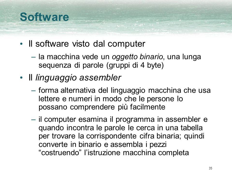 35 Software Il software visto dal computer –la macchina vede un oggetto binario, una lunga sequenza di parole (gruppi di 4 byte) Il linguaggio assembl