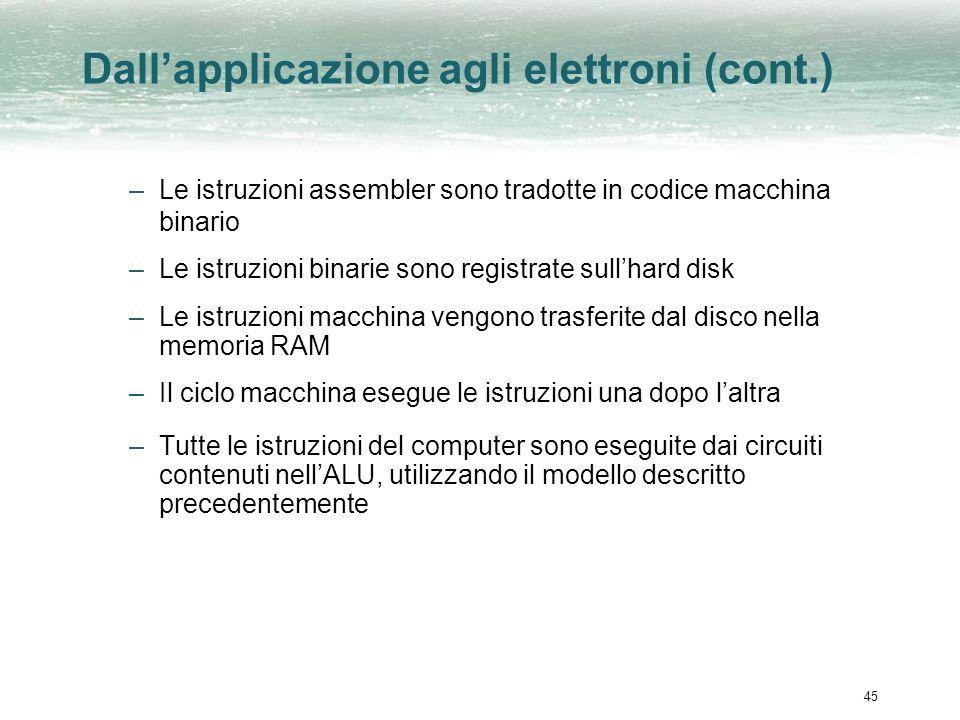 45 Dallapplicazione agli elettroni (cont.) –Le istruzioni assembler sono tradotte in codice macchina binario –Le istruzioni binarie sono registrate su