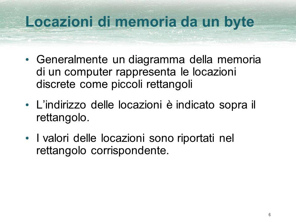 6 Locazioni di memoria da un byte Generalmente un diagramma della memoria di un computer rappresenta le locazioni discrete come piccoli rettangoli Lindirizzo delle locazioni è indicato sopra il rettangolo.
