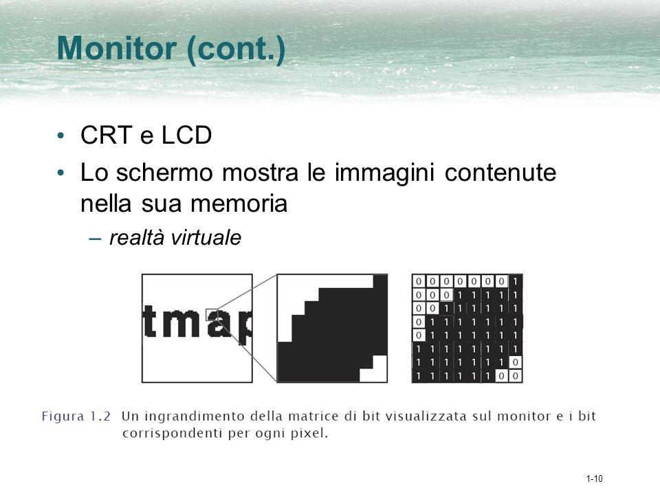 1-10 Monitor (cont.) CRT e LCD Lo schermo mostra le immagini contenute nella sua memoria –realtà virtuale