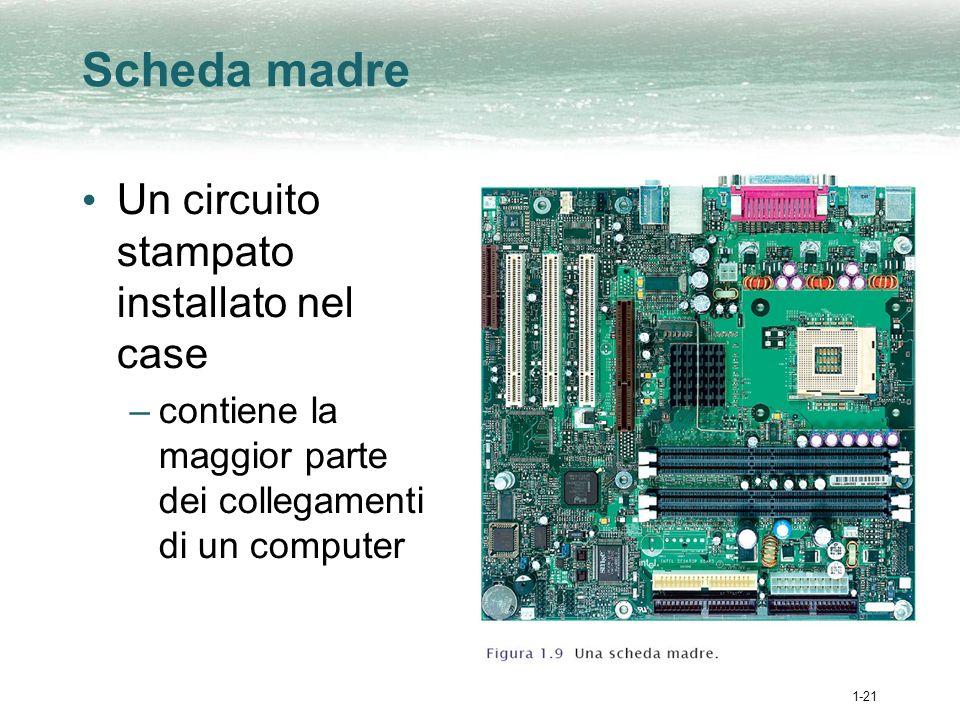 1-22 Scheda madre (cont.) Schede più piccole si installano nella motherboard per aggiungere funzionalità La scheda madre contiene il microprocessore e la memoria
