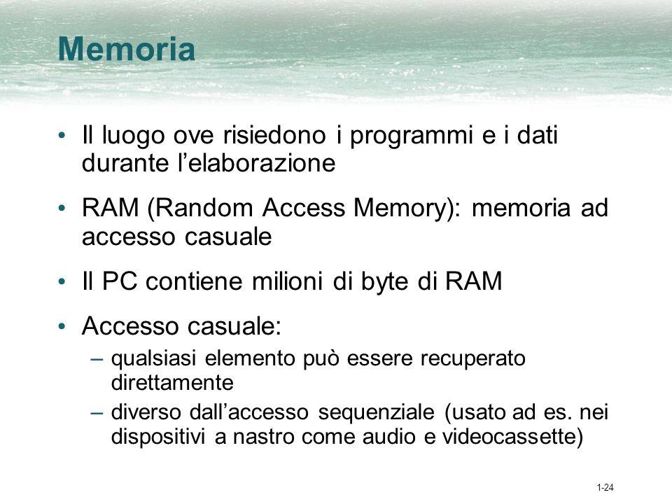 1-24 Memoria Il luogo ove risiedono i programmi e i dati durante lelaborazione RAM (Random Access Memory): memoria ad accesso casuale Il PC contiene milioni di byte di RAM Accesso casuale: –qualsiasi elemento può essere recuperato direttamente –diverso dallaccesso sequenziale (usato ad es.