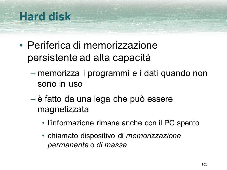 1-26 Hard disk Periferica di memorizzazione persistente ad alta capacità –memorizza i programmi e i dati quando non sono in uso –è fatto da una lega che può essere magnetizzata linformazione rimane anche con il PC spento chiamato dispositivo di memorizzazione permanente o di massa