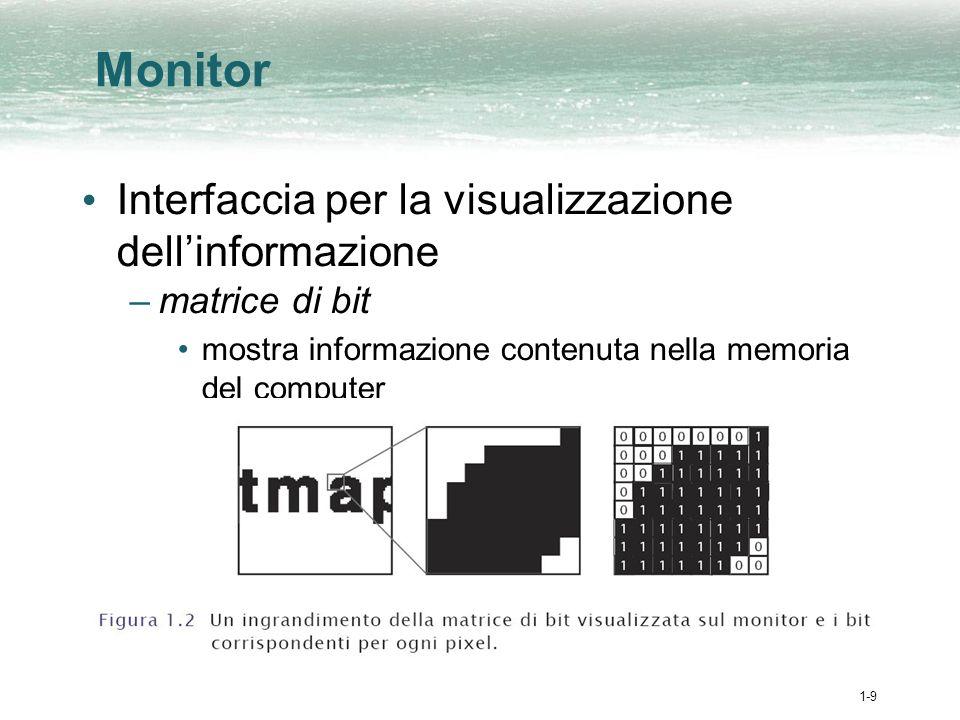 1-9 Monitor Interfaccia per la visualizzazione dellinformazione –matrice di bit mostra informazione contenuta nella memoria del computer