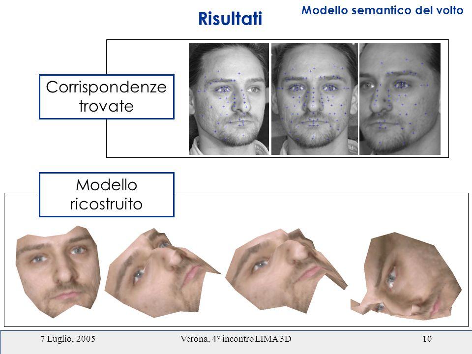 7 Luglio, 2005Verona, 4° incontro LIMA 3D10 Risultati Corrispondenze trovate Modello ricostruito Modello semantico del volto