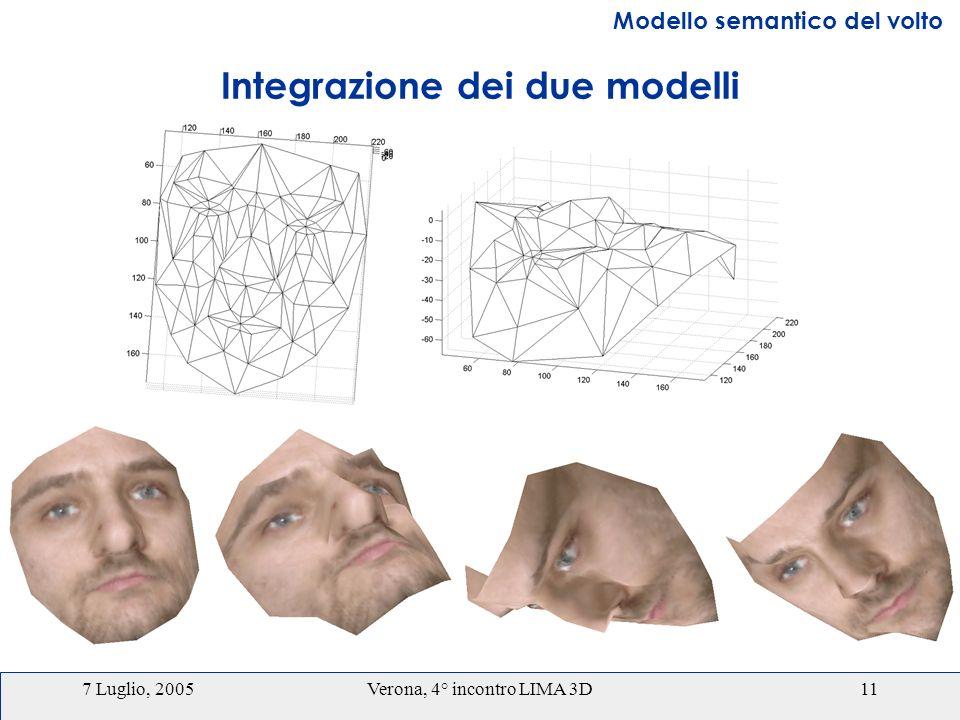 7 Luglio, 2005Verona, 4° incontro LIMA 3D11 Integrazione dei due modelli Modello semantico del volto