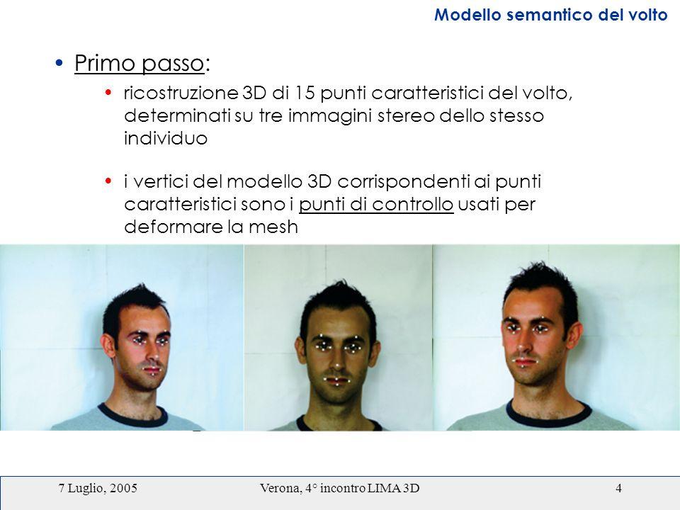 7 Luglio, 2005Verona, 4° incontro LIMA 3D4 Primo passo: ricostruzione 3D di 15 punti caratteristici del volto, determinati su tre immagini stereo dello stesso individuo i vertici del modello 3D corrispondenti ai punti caratteristici sono i punti di controllo usati per deformare la mesh Modello semantico del volto
