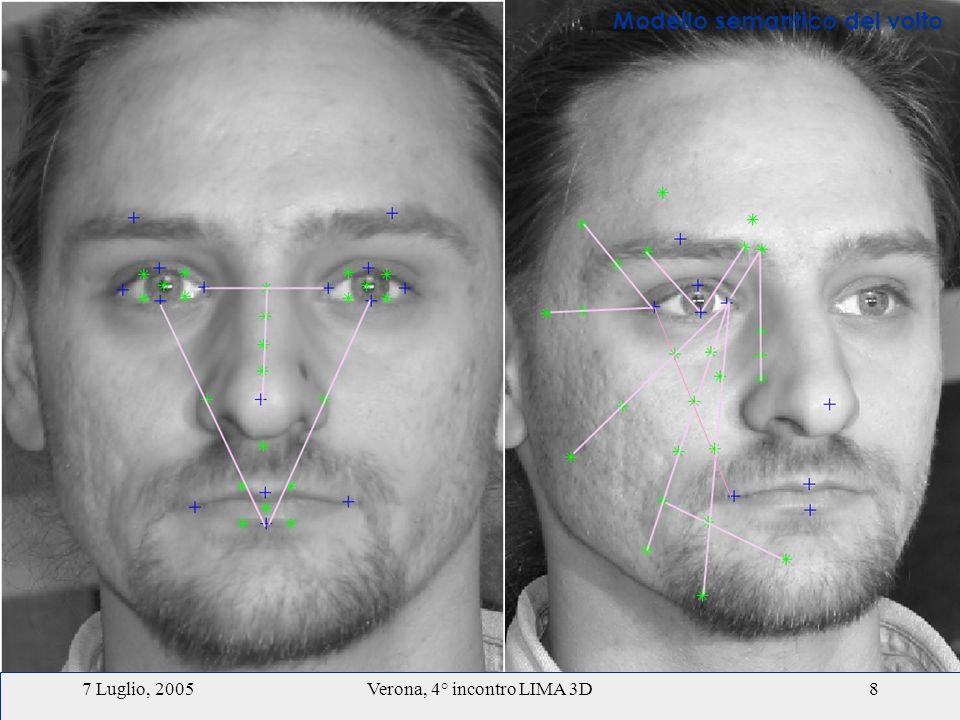 7 Luglio, 2005Verona, 4° incontro LIMA 3D8 Modello semantico del volto