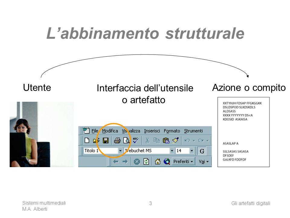 Sistemi multimediali M.A. Alberti Gli artefatti digitali3 Labbinamento strutturale Utente Azione o compito Interfaccia dellutensile o artefatto