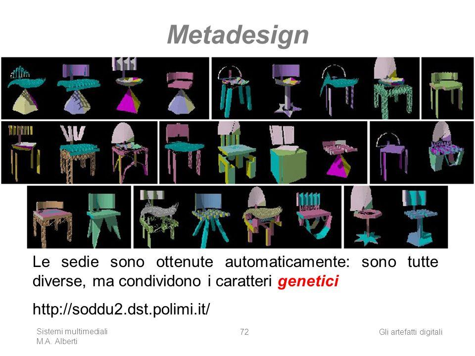 Sistemi multimediali M.A. Alberti Gli artefatti digitali72 Metadesign Le sedie sono ottenute automaticamente: sono tutte diverse, ma condividono i car
