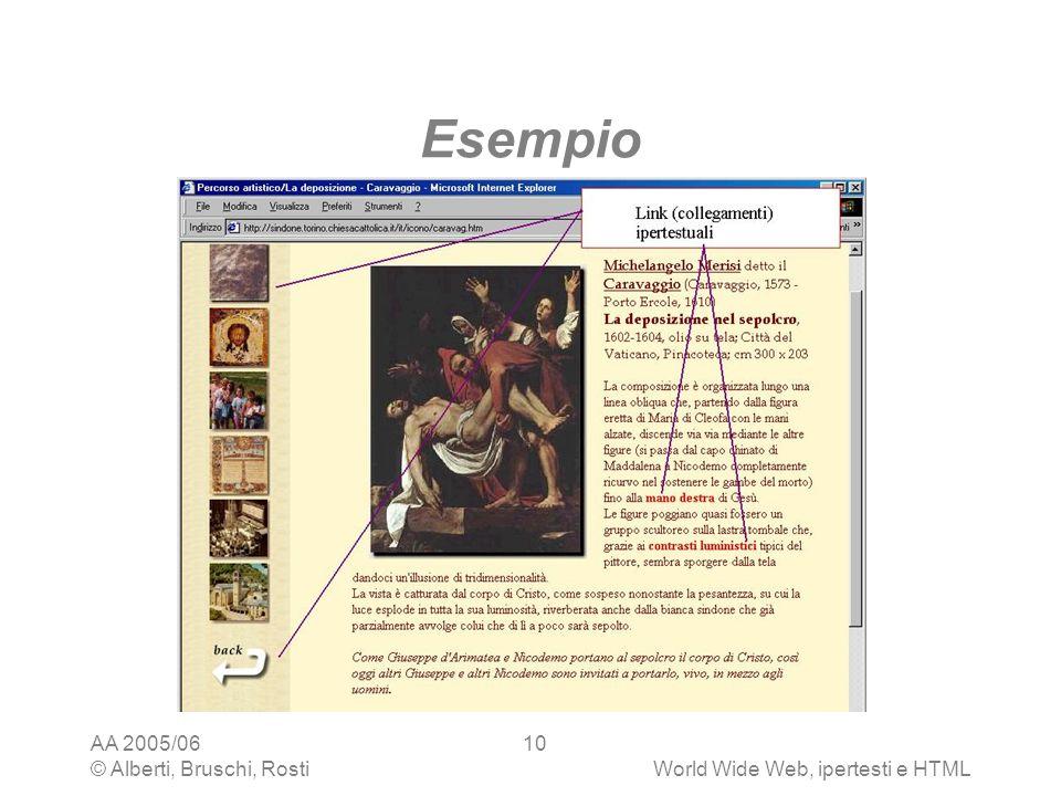 AA 2005/06 © Alberti, Bruschi, RostiWorld Wide Web, ipertesti e HTML 10 Esempio