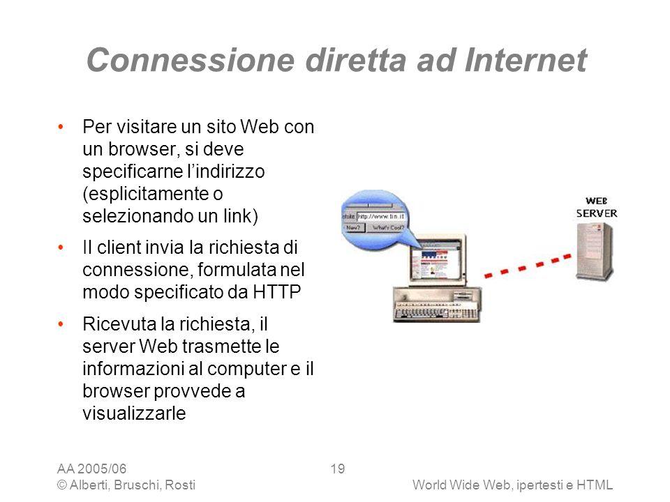 AA 2005/06 © Alberti, Bruschi, RostiWorld Wide Web, ipertesti e HTML 19 Connessione diretta ad Internet Per visitare un sito Web con un browser, si de