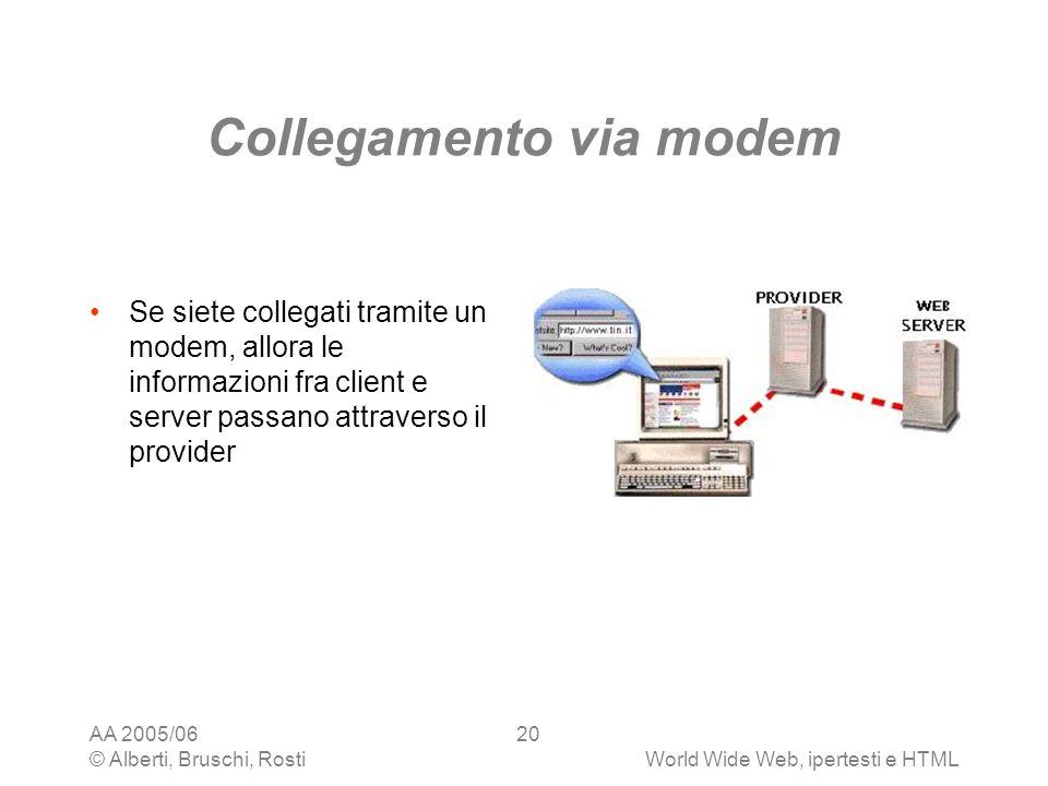 AA 2005/06 © Alberti, Bruschi, RostiWorld Wide Web, ipertesti e HTML 20 Collegamento via modem Se siete collegati tramite un modem, allora le informaz