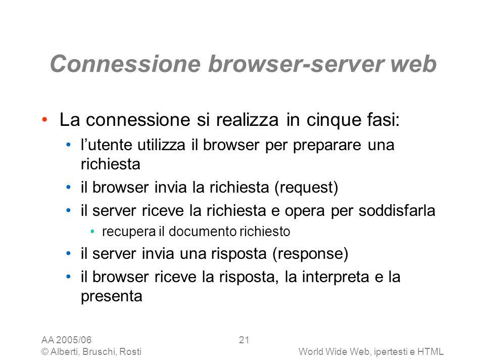 AA 2005/06 © Alberti, Bruschi, RostiWorld Wide Web, ipertesti e HTML 21 Connessione browser-server web La connessione si realizza in cinque fasi: lute