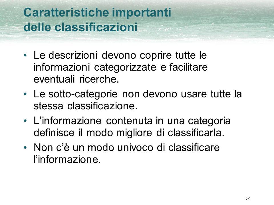 5-4 Caratteristiche importanti delle classificazioni Le descrizioni devono coprire tutte le informazioni categorizzate e facilitare eventuali ricerche.