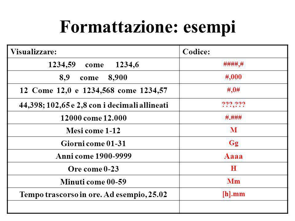 Formattazione: esempi Visualizzare:Codice: 1234,59 come 1234,6 ####,# 8,9 come 8,900 #,000 12 Come 12,0 e 1234,568 come 1234,57 #,0# 44,398; 102,65 e