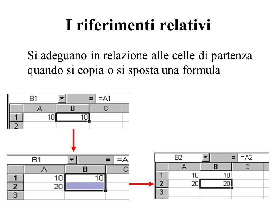 I riferimenti relativi Si adeguano in relazione alle celle di partenza quando si copia o si sposta una formula