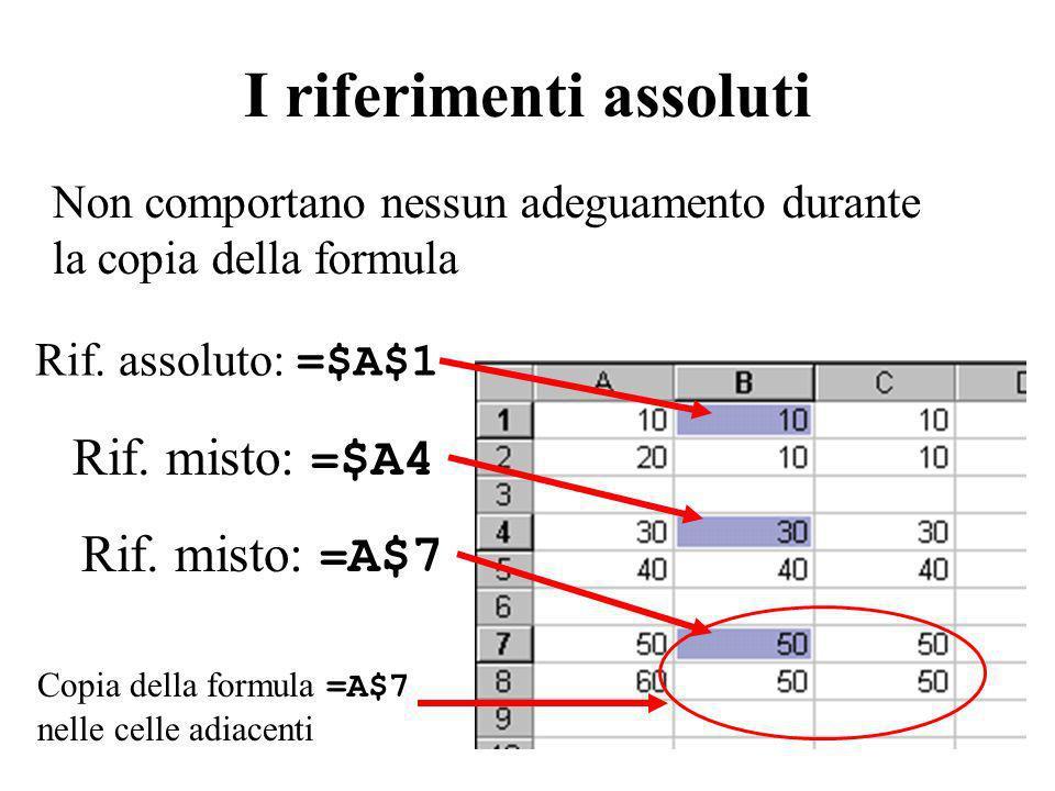 I riferimenti assoluti Non comportano nessun adeguamento durante la copia della formula Rif. assoluto: =$A$1 Rif. misto: = A$7 Rif. misto: = $A4 Copia