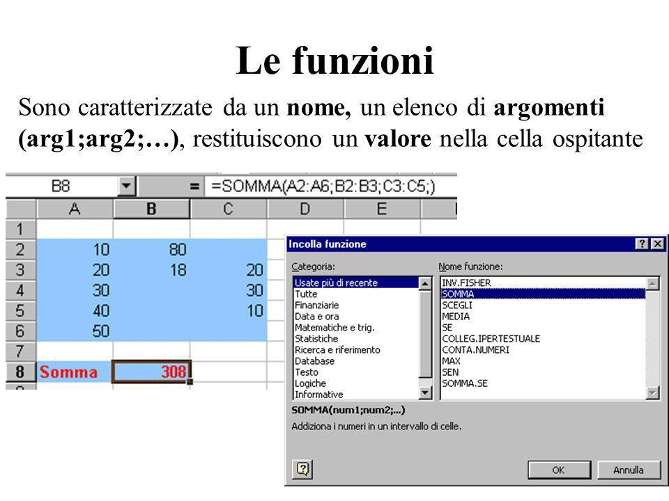 Le funzioni Sono caratterizzate da un nome, un elenco di argomenti (arg1;arg2;…), restituiscono un valore nella cella ospitante