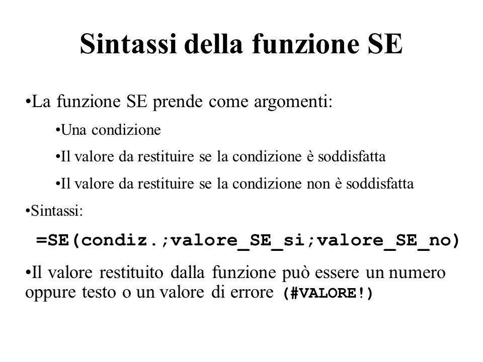 Sintassi della funzione SE La funzione SE prende come argomenti: Una condizione Il valore da restituire se la condizione è soddisfatta Il valore da re