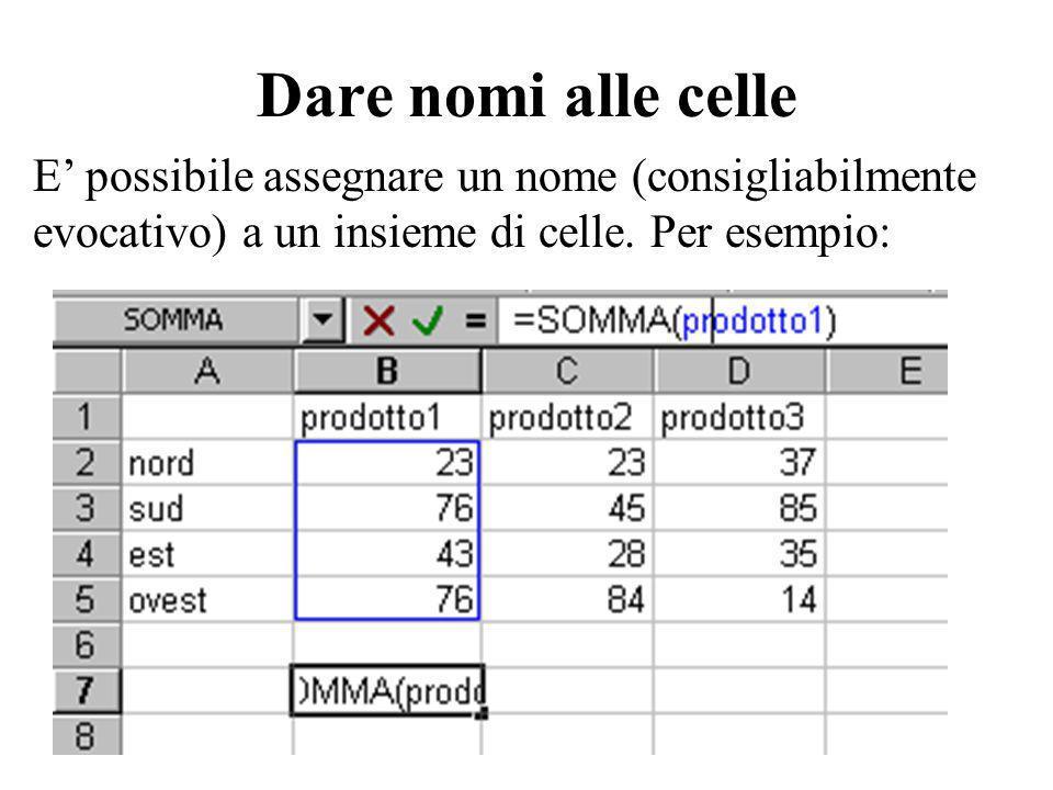 Dare nomi alle celle E possibile assegnare un nome (consigliabilmente evocativo) a un insieme di celle. Per esempio: