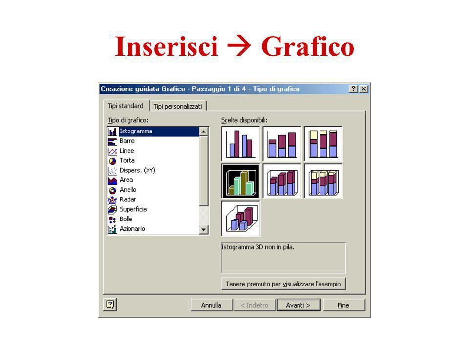 Inserisci Grafico